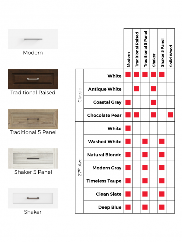 MasterSuite_Door_Drawer_Options